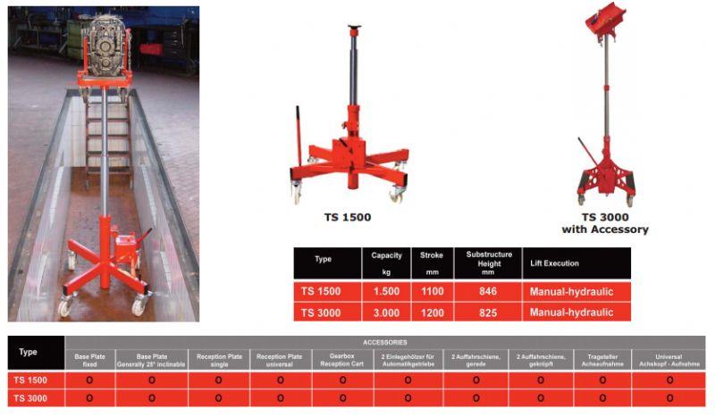 Ticari Araçlar İçin Kanal İçi Zeminde ve Dış Ortamda Kullanılabilen Kriko(FCH-TS-1500)